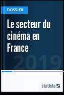 Le secteur du cinéma en France