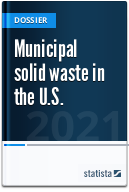 Municipal solid waste in the U.S.