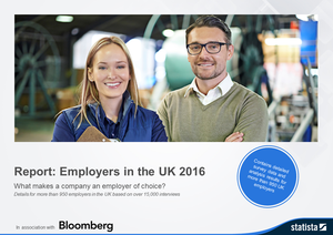 Arbeitgeber-Studie UK 2016