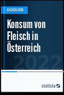 Konsum von Fleisch in Österreich
