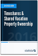 Timeshares & Shared Vacation Property Ownership