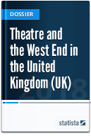Theatre and the West End in the United Kingdom (UK)