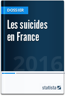 Les suicides en France