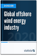 Offshore wind power globally