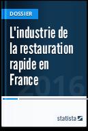 L'industrie de la restauration rapide en France