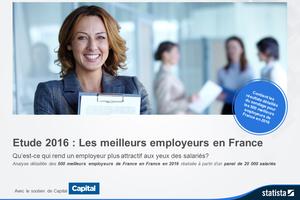 Etude: Les meilleurs employeurs en France en 2016