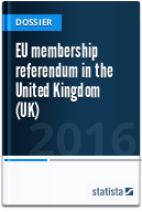 EU membership referendum in the United Kingdom (UK)