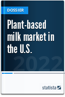 Plant-based milks