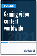 Gaming video content worldwide