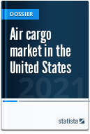 Air cargo market in the United States