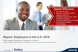 Report: Employers in the U.S. 2016