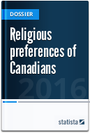 Religious preferences of Canadians