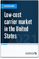 Low-cost carrier market in the United States