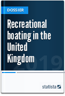 Recreational boating in the United Kingdom