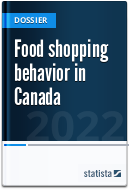 Food shopping behavior in Canada