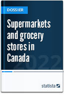 Supermarkets and grocery stores in Canada