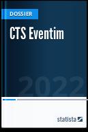 CTS Eventim