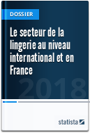 Le secteur de la lingerie au niveau international et en France