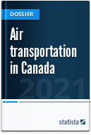 Air transportation in Canada