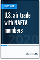 U.S. air trade with NAFTA members