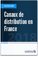 Canaux de distribution en France