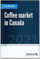 Coffee market in Canada