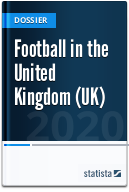 Football in the United Kingdom (UK)
