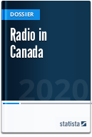 Radio in Canada