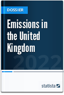 Emissions in the United Kingdom (UK)