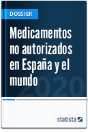 Medicamentos no autorizados en España y el mundo