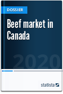 Beef market in Canada