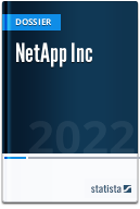 NetApp Inc