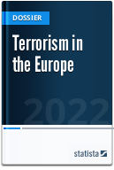 Terrorism in the European Union