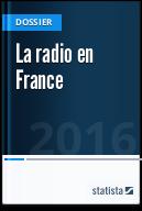 La radio en France
