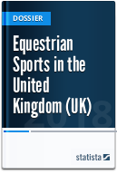 Equestrian Sports in the United Kingdom (UK)