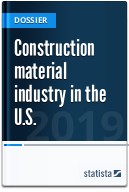 Construction material industry in the U.S.