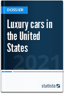 Luxury cars in the U.S.