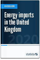 Energy Imports in the United Kingdom (UK)