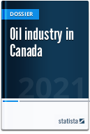 Canada's oil and gas industry