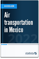 Air transportation in Mexico