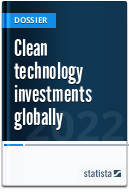 Clean technology investments globally