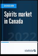 Spirits market in Canada