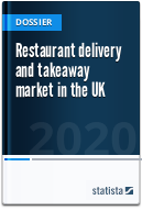 Food delivery and takeaway market in the United Kingdom (UK)