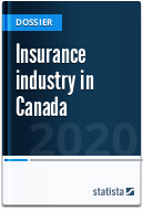 Insurance industry in Canada