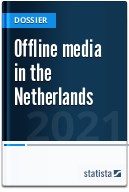 Media usage in the Netherlands