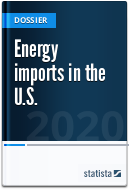Energy imports in the United States