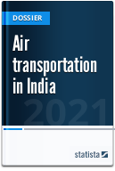 Air carrier market in India