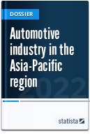 Automotive industry: Asia Pacific
