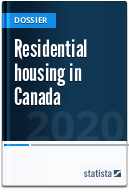 Residential housing in Canada