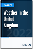 Weather in the UK